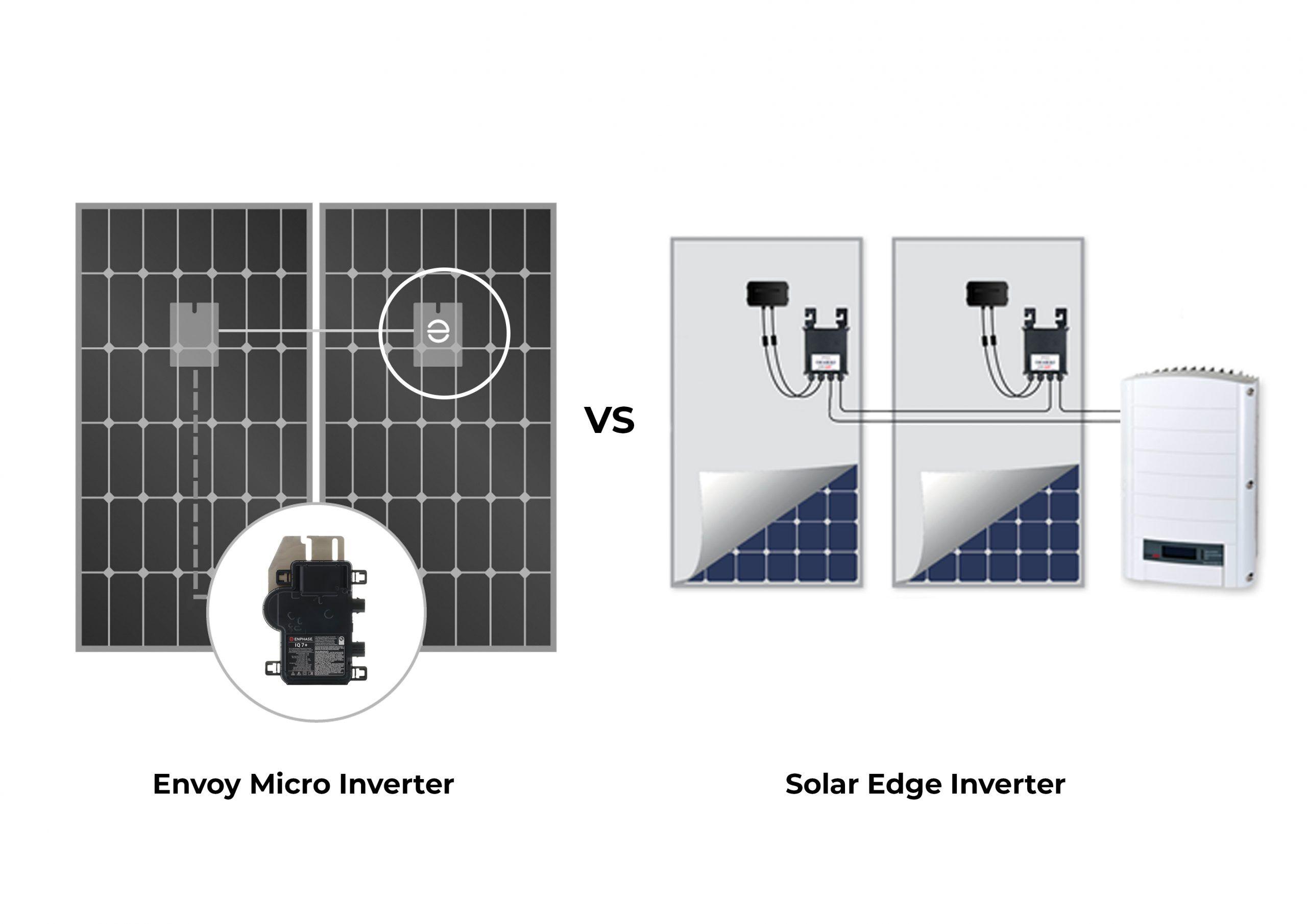 Envoy and Solar Edge Inverter