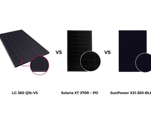 Choosing the best Solar Panel: LG Solar vs Solaria vs SunPower