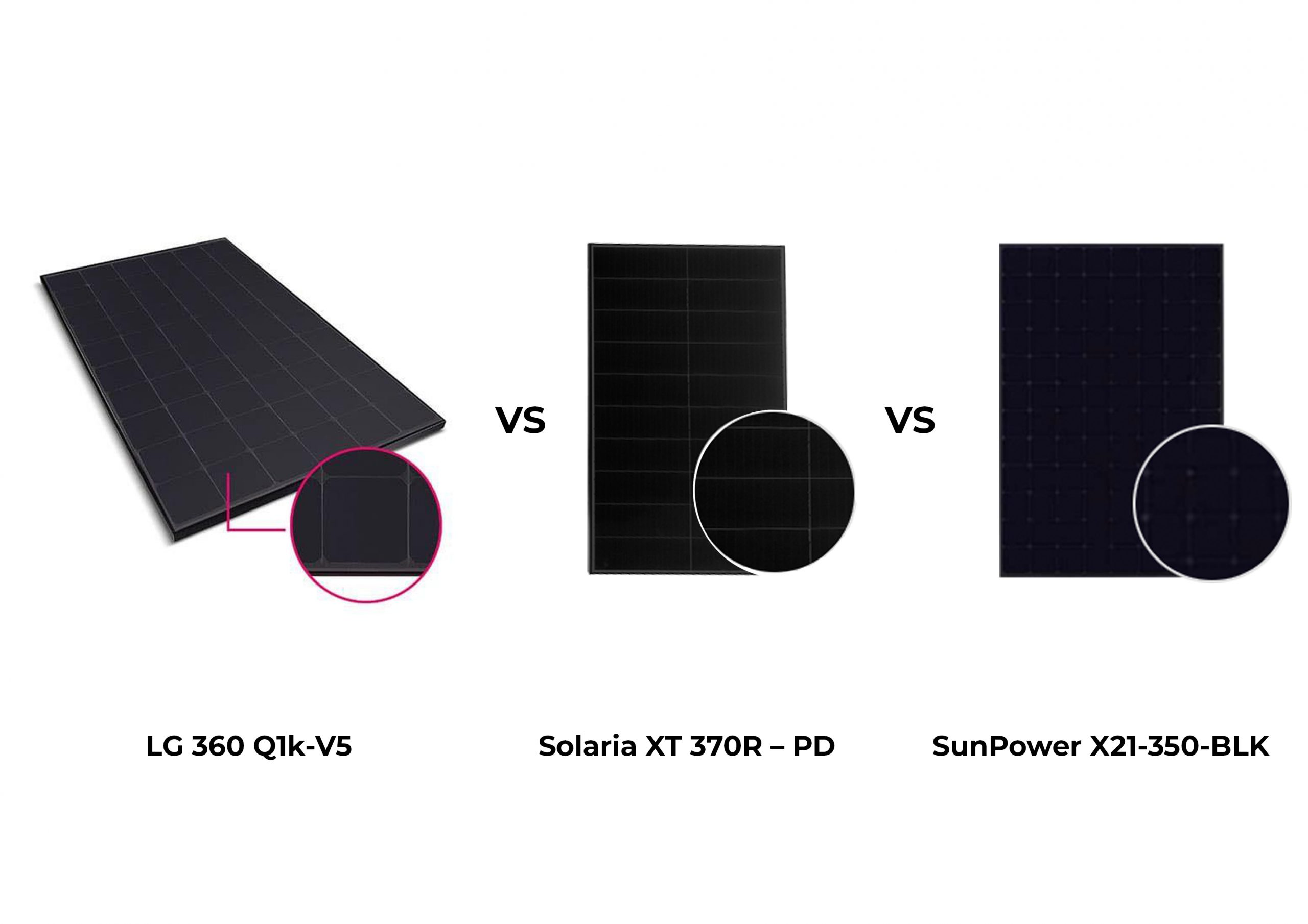 LG Solar vs Solaria vs SunPower