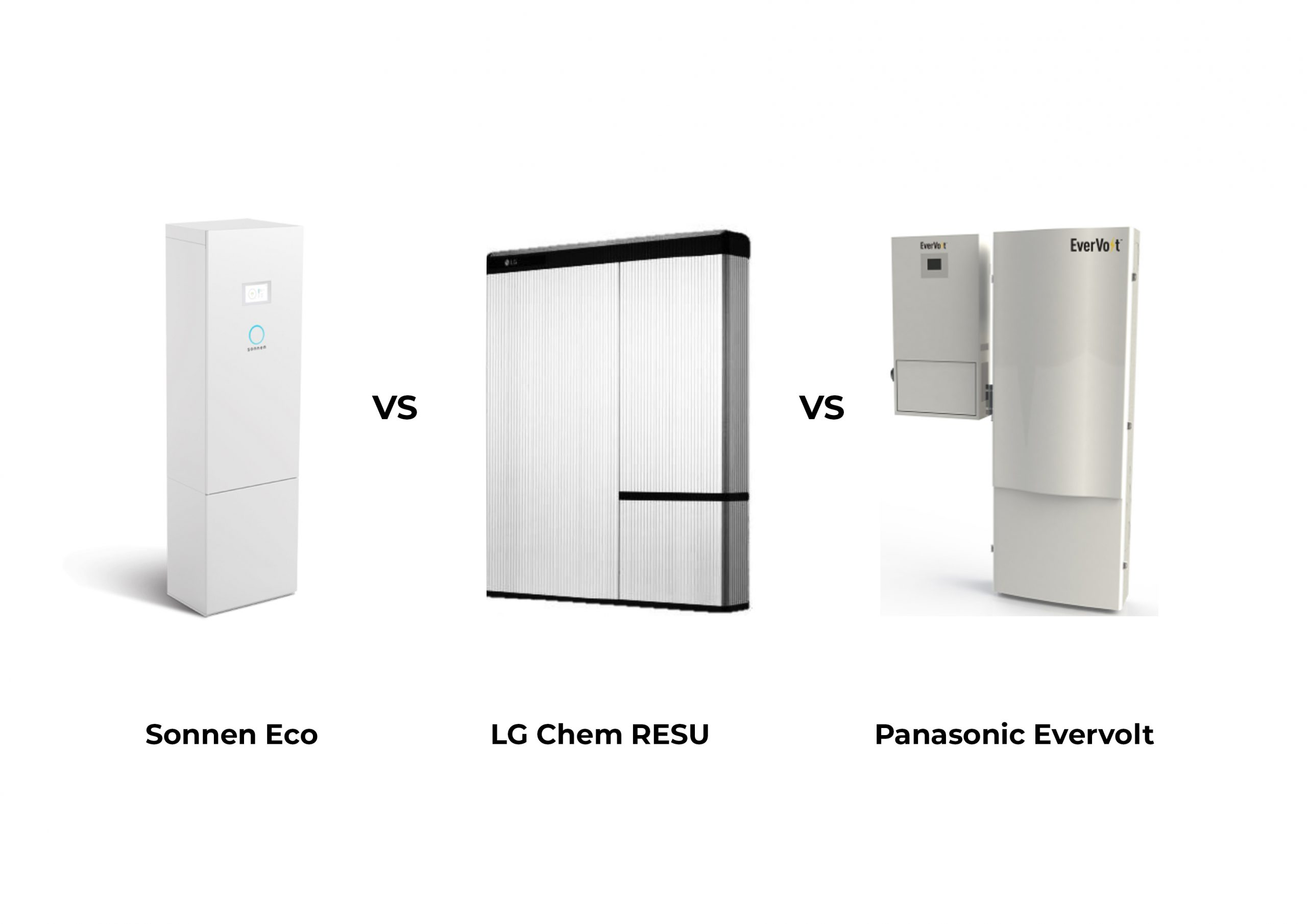Sonnen Vs LG Chem Vs Panasonic Evervolt